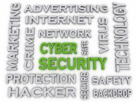 3d image CYBER SECURITY  issues concept word cloud background photo