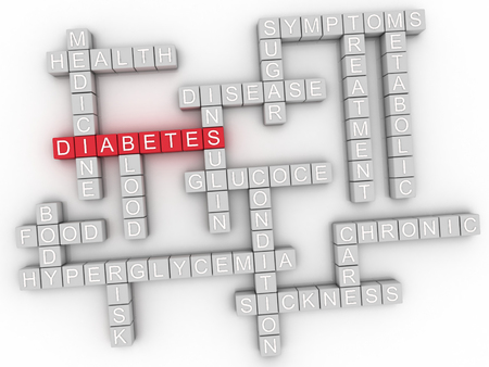 insulin: 3d image Diabetes issues concept word cloud background