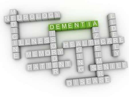 memory loss: 3d image Dementia issues concept word cloud background