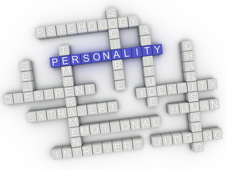 disposition: 3d image Personality issues concept word cloud background