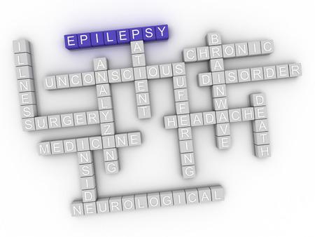 epilepsy: 3d image Epilepsy word cloud concept