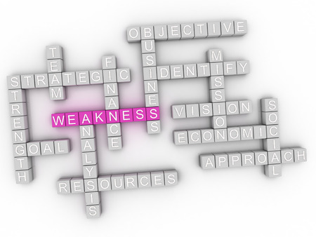 weakness: 3d image Weakness word cloud concept