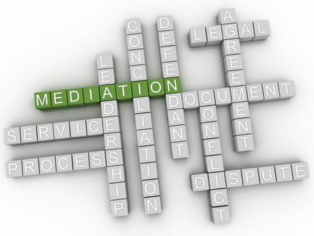 mediate: 3d image Mediation issues concept word cloud background