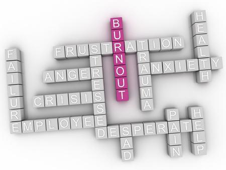 consternation: 3d image Burnout issues concept word cloud background