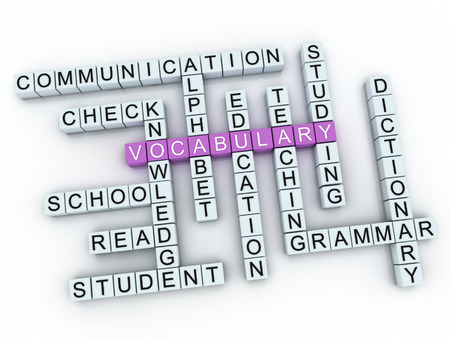 noun: 3d image Vocabulary issues concept word cloud background