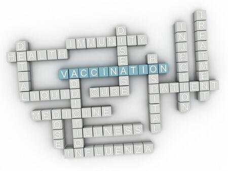 3d Vaccination Concept word cloud