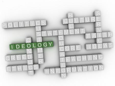 3d Ideology Concept word cloud