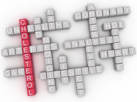 3d imagen Cholesterol word cloud concept Stock fotó