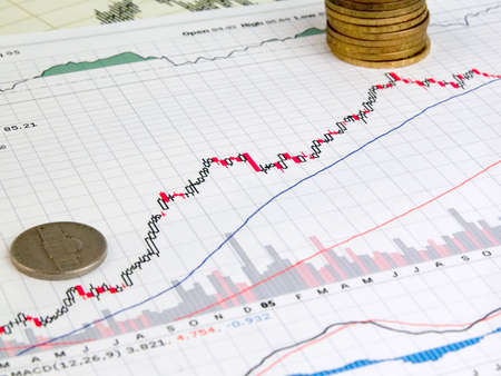 analysed: Coins on the stock chart analysed diagram