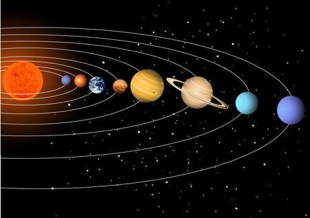 neptun: Sonnensystem Illustration