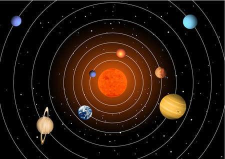 sistema: Sistema solar  Vectores