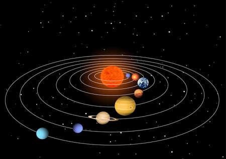 Solar system Stock Vector - 6039127