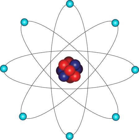 gamma radiation: Atom