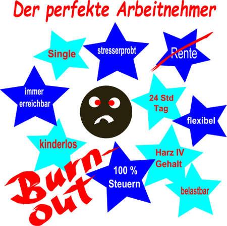 burn out: De perfecte werknemer