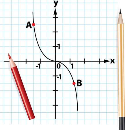 matite vettoriali e grafico di una funzione matematica Vettoriali