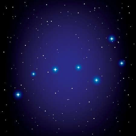 constellation of Big Dipper.