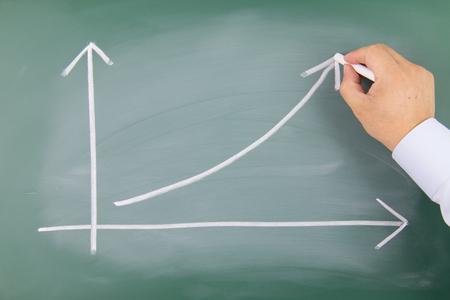 Business chart drawn on a blackboard photo