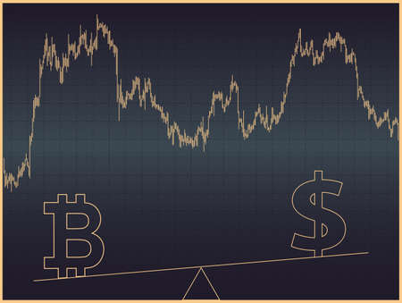 Bitcoin and dollar symbols on background scales.In the price chart.