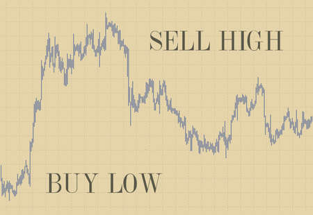 buy sell: Buy low, sell high is the proverb of investing