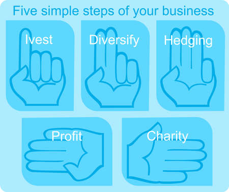 hedging: 5 simple steps of your business Illustration