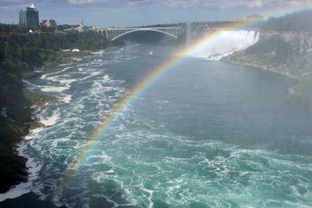 これは、オンタリオ州、カナダ側からのナイアガラの滝の写真