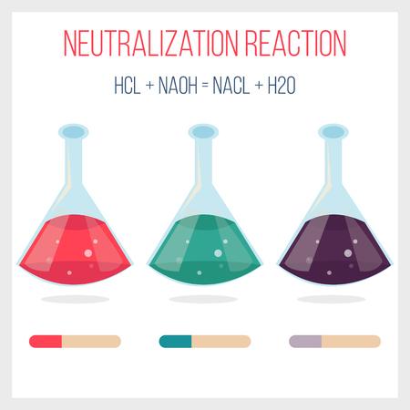 Neutralization reaction of hydrochloric acid and sodium hydroxid. Stock Illustratie