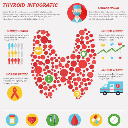 Banner Thyroid infographics with elements in flat style.