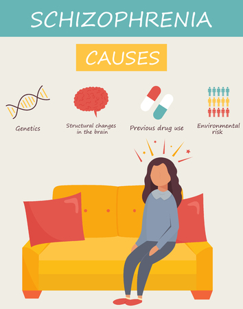 Schizophrenia concept poster. Girl sitting on the sofa and having hallucinations. Disease causes Illustration