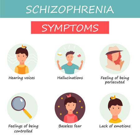Ensemble d'icônes des symptômes de la schizophrénie.