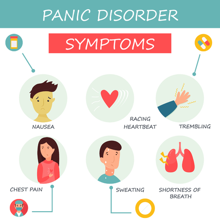Set of icons of Panic disorder symptoms. Fast hearbeating, nausea, lack of breath etc
