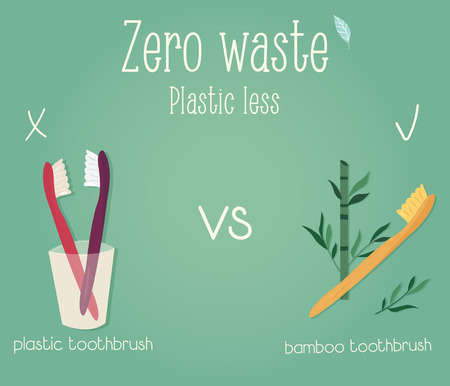 Zero waste concept poster. Eco education