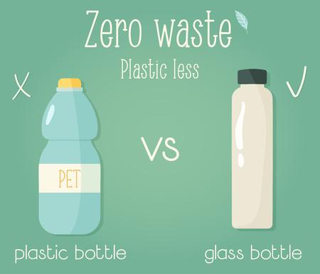 Konzeptplakat für null Abfall. Plastikflasche vs Glasflasche