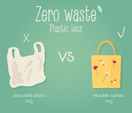 Zero waste concept poster. Eco education