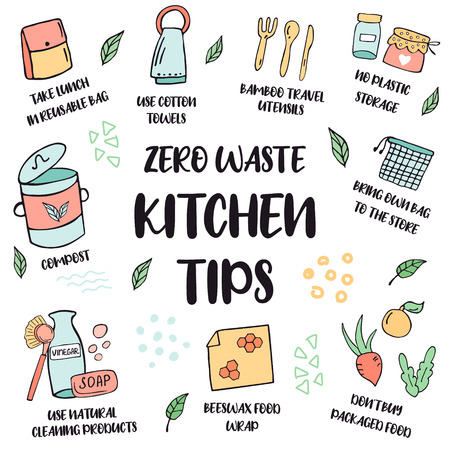 Zero Waste lifestyle. Tips for kitchen. Set of hand drawn icons and advice Illustration