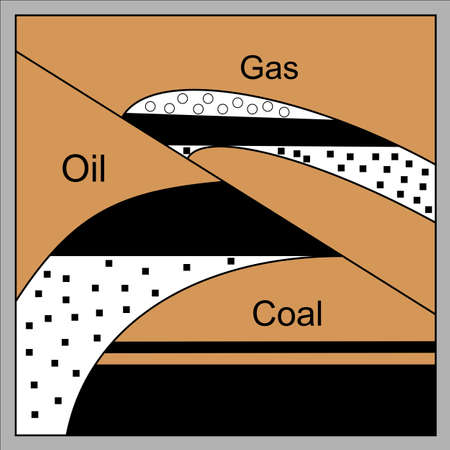 useful: Conceptual scheme of the useful fossil fuels