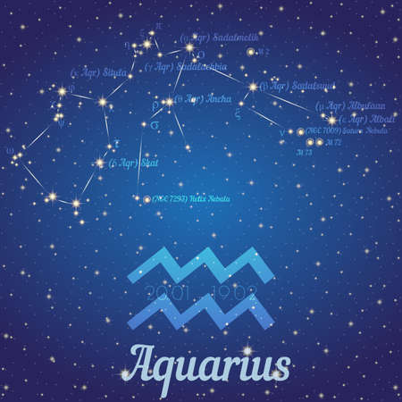 aquarian: Zodiac constellation Aquarius - position of stars and their names on deep blue starry sky. Symbol of sign zodiac and date according to Western astrology. Vector illustration
