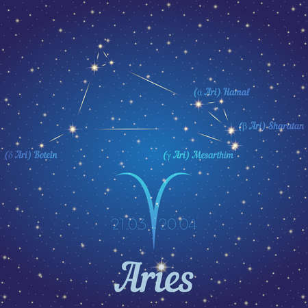 according: Zodiac constellation Aries - position of stars and their names on deep blue starry sky. Symbol of sign zodiac and date according to Western astrology. Vector illustration Illustration