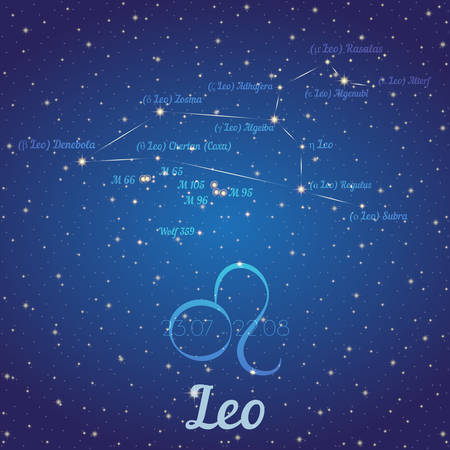 leo: Zodiac constellation Leo - position of stars and their names on deep blue starry sky. Symbol of sign zodiac and date according to Western astrology. Vector illustration