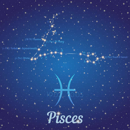 pisces star: Zodiac constellation Pisces - position of stars and their names on deep blue starry sky. Symbol of sign zodiac and date according to Western astrology. Vector illustration Illustration