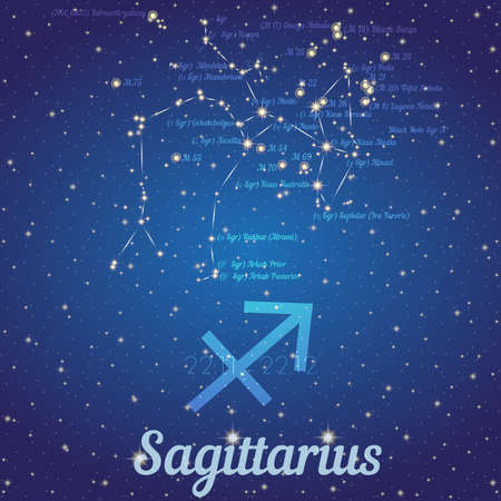constellation sagittarius: Zodiac constellation Sagittarius - position of stars and their names on deep blue starry sky. Symbol of sign zodiac and date according to Western astrology. Vector illustration Illustration