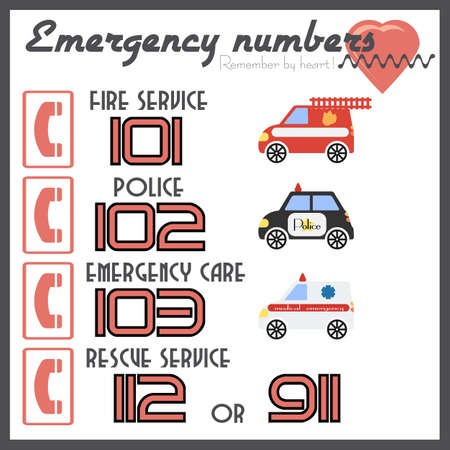 notifying: Notifying poster with emergency call numbers - ambulance, police department, fire brigade, rescue service in flat style. Flat design. Vector illustration Illustration