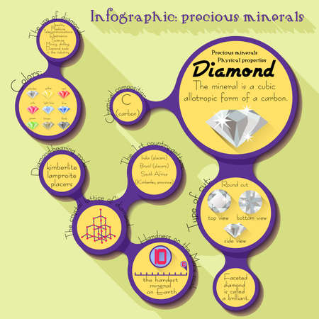 informational: Precious minerals, Diamond - informational infographic about gem stones in metaball graphic in style of flat with long shadows. Flat design infographic. Vector illustration