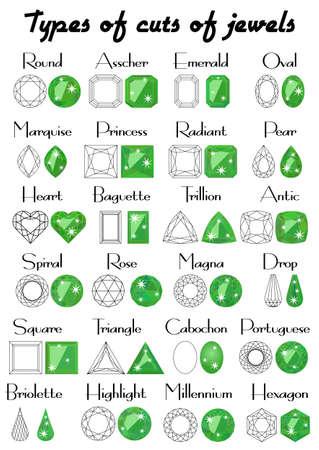 Ensemble de différents types de coupes de pierres précieuses dans les grandes lignes et peint dans la couleur verte dans un style plat. Vector illustration Vecteurs