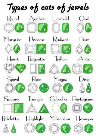 Set of different types of cuts of precious stones in outline and painted in green color in flat style. Vector illustration Illustration