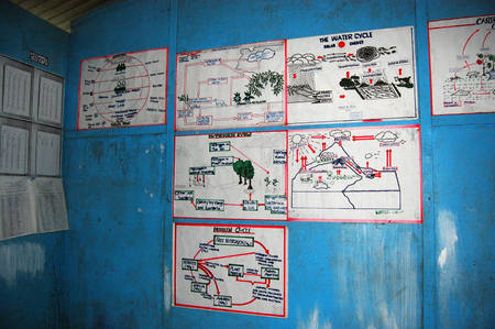 Posters at school classroom wall, Papua New Guinea