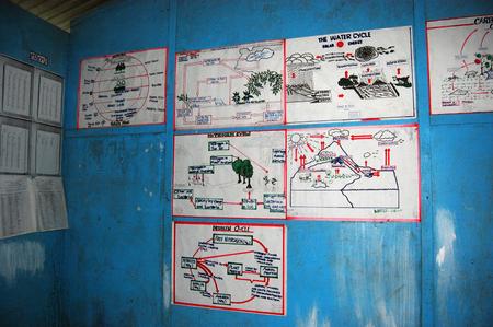 broadsheet: Posters at school classroom wall, Papua New Guinea