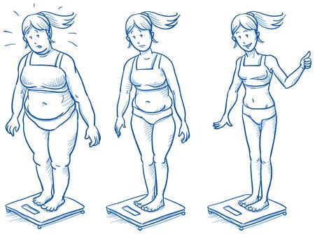 nešťastný: Tři různé ženy stojící na váhy