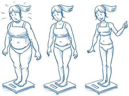 fat to thin: Three different women standing on scales