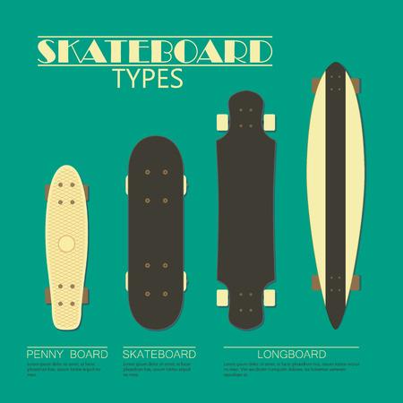 Types de skateboards. Illustration vectorielle Banque d'images - 80490109