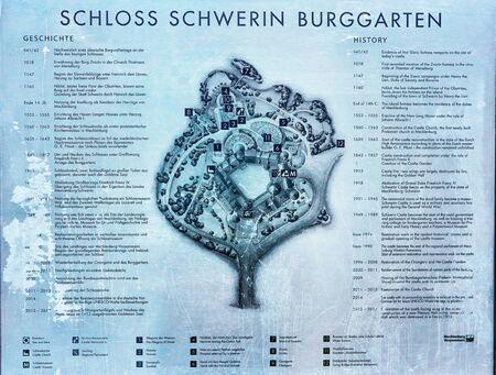 Sign that describes the history of the Burggarten at Schwerin Castle. Castle garden.